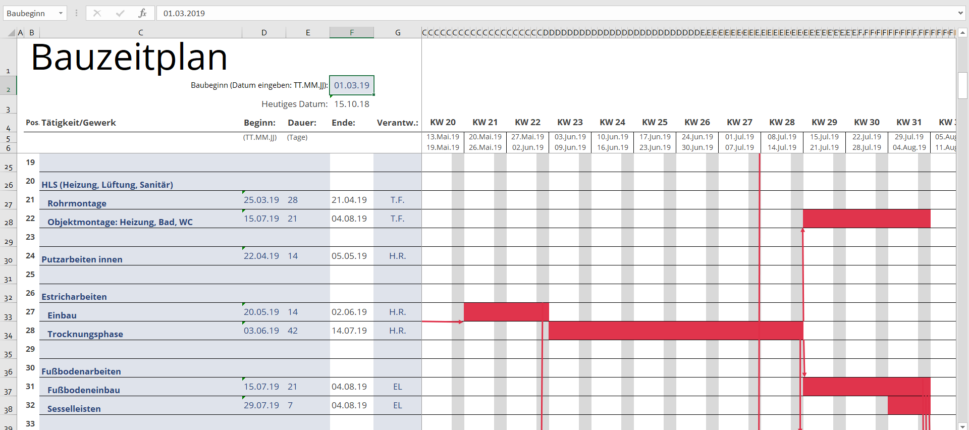 Haus sanieren - die richtige Reihenfolge (mit Bauzeitplan Excel-Tabelle)