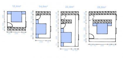 Schalfzimmer Planen - Raumgröße